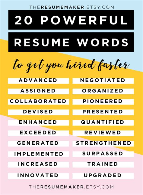 Words For Resume by Best Resume Words Template Learnhowtoloseweight Net
