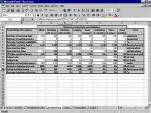 Cost Sheet Of A Manufacturing Company In Excel by A Roundwood Production Cost Model For Suriname Model
