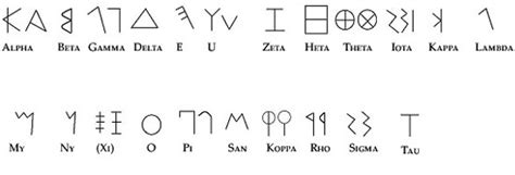 lettere greco antico greco alfabetico