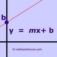 slope dan intersep slope intercept form formula exles and practice