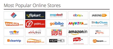 list of best shopping list of best shopping in india 2015 list of