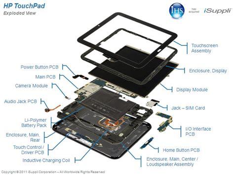 hp laptop parts diagram apple laptop parts diagram apple computer diagram
