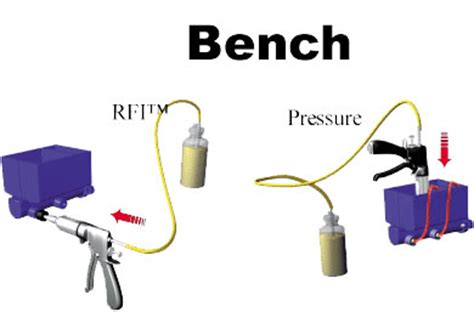 bench bleed kit bench bleeding kit 28 images how to bench bleed a