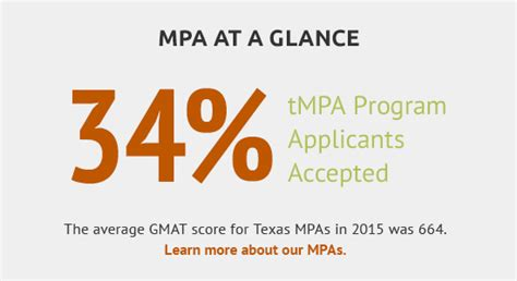 Mccombs School Of Business Mba Acceptance Rate by Mpa Mccombs School Of Business