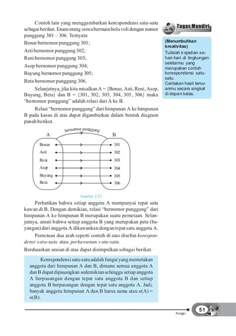Ebook 60 Fungsi e book matematika kls viii