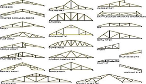 prefabricated roof trusses category prefabricated trusses construction world