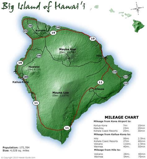 hawaii big island map big island of hawaii maps