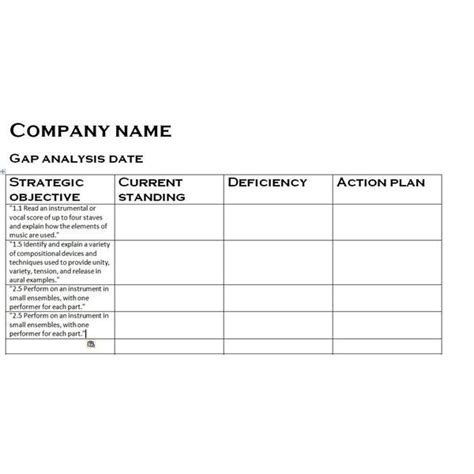 Gap Analysis Templates Curriculum Pinterest Template Microsoft Excel And Project Management Software Gap Analysis Template