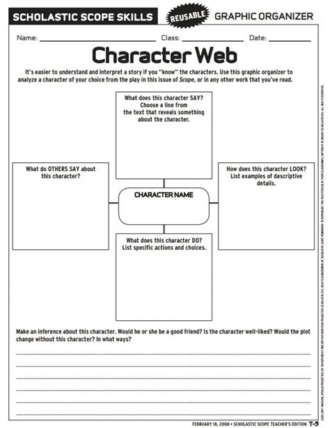 Character Web Character Analysis Template High School