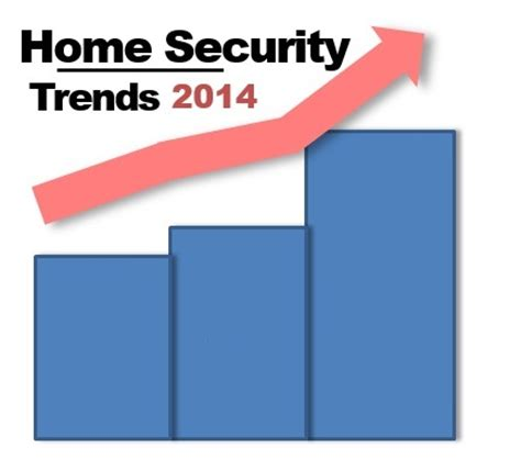 door reveals home security trends for 2014