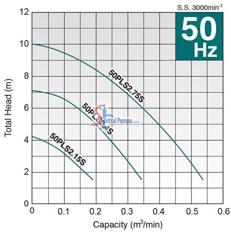 Pompa Celup 50 Meter pompa celup horizontal 750 w 50pls2 75s 51 sentral pompa