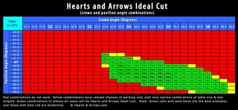 hearts and sharts ring