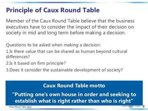 Caux Table by Csr And Human Rights Due Diligence Perspectives From Japan