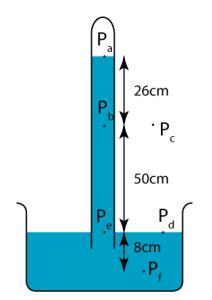 barometer mini physics learn physics