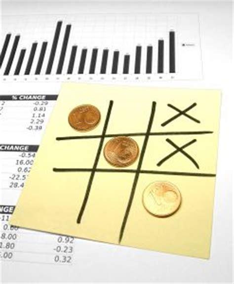 controllo di gestione nelle banche basilea 3 quali le percezioni delle banche verso il 2012