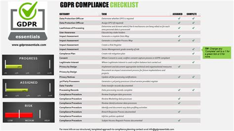 What Are The Checklists For Gpdr Compliance Quora Gdpr Checklist Template