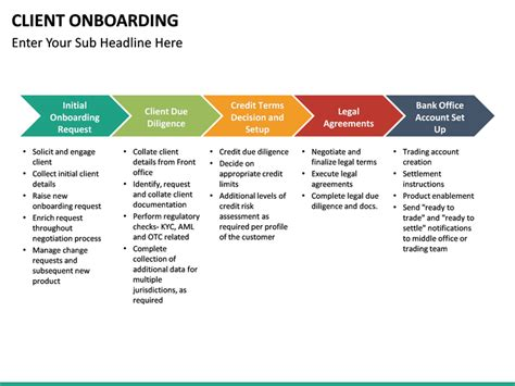customer onboarding process template client onboarding powerpoint template sketchbubble