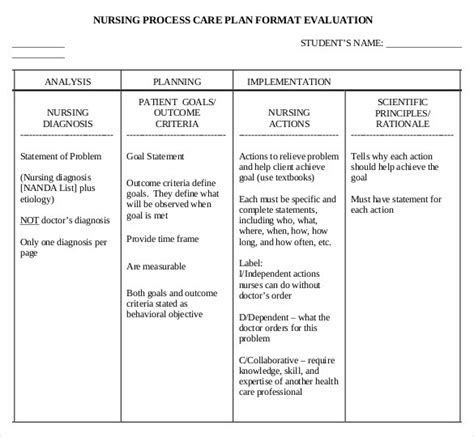 nursing plan template nursing care plan template doliquid