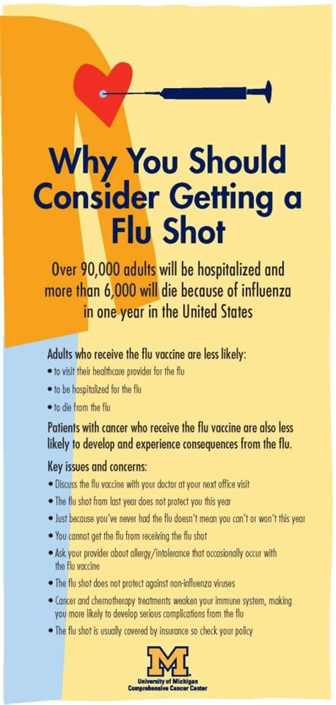 Calendar 2018 Umich Flu Facts For With Cancer Of Michigan