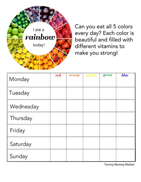 printable recipes for healthy eating healthy recipes for kids i ate a rainbow printable chart