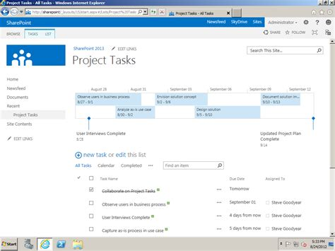 sharepoint project tracking template image source steve goodyear