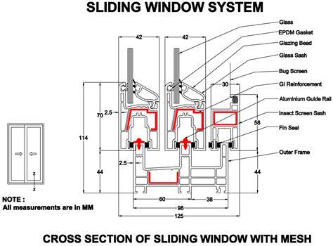aluminium sliding window sections sliding upvc windows in bangalore upvc windows india