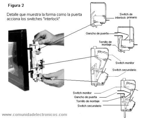 capacitor y sus partes detector de fugas en hornos de microondas