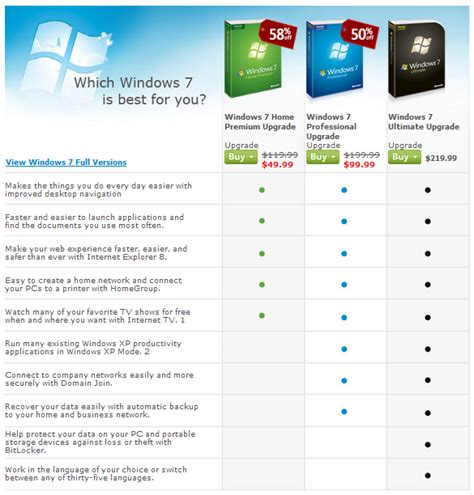 Calendar Comparison In Java Exle Which Windows 7 Version Is Best For You Pre Order You