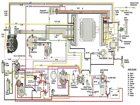 collection volvo penta alternator wiring diagram pictures