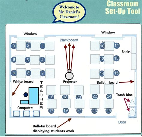 classroom layout website classroom layout and rationale john daniel s teaching