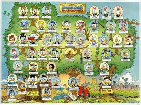 Komik Paman Gober Donald Duck 04 spreekbeurt donald duck