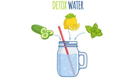Detox Water Diarrhea by 17 Fast Working Home Remedies For Strep Throat Home