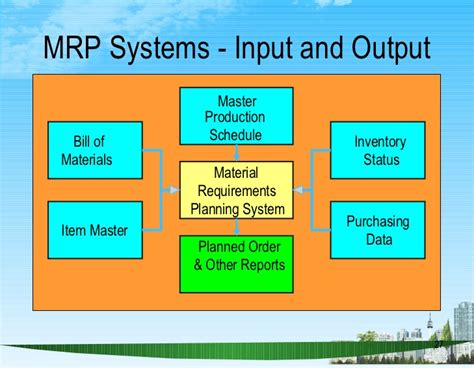 Software Floor Plan by Material Requirements Planning Amp Erp Ppt Bec Doms