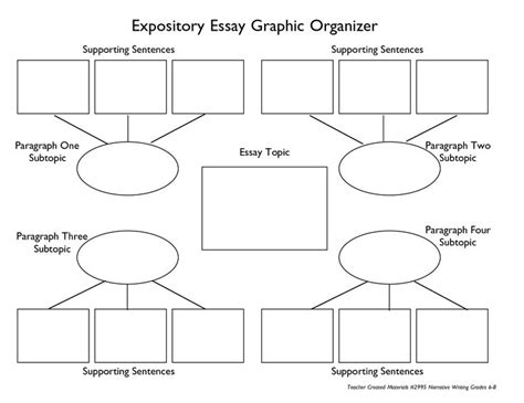 essay brainstorming template 18 best writing images on graphic organizers