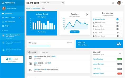 bootstrap themes mvc 5 bootstrap templates for mvc5 phpsourcecode net
