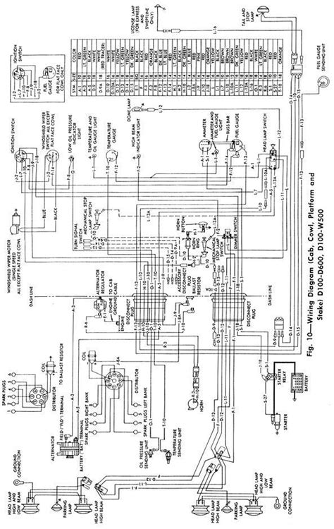 dodge truck wiring diagram for 1977 dodge auto parts