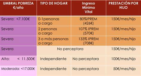 salario minimo vital en ecuador 2016 vigente salario minimo vital 2016 ecuador salario vital 2014