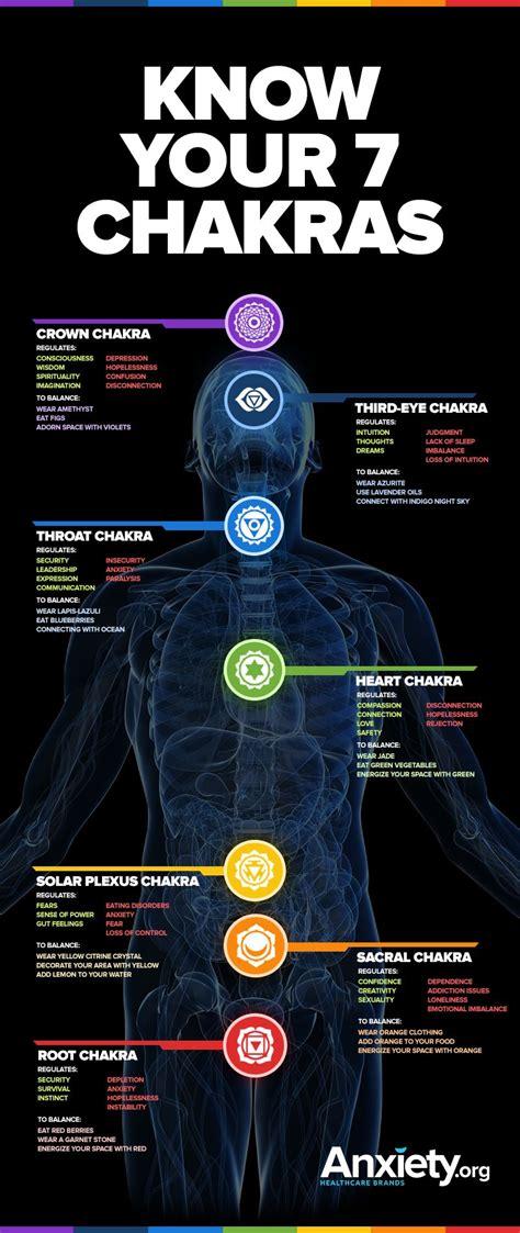 Symptoms Of Detox Throat Chakra by Bohemian Turquoise Vintage Charms Bracelets Chakras