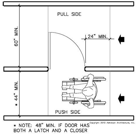 door swing clearance doors manuevering clearances california ada compliance