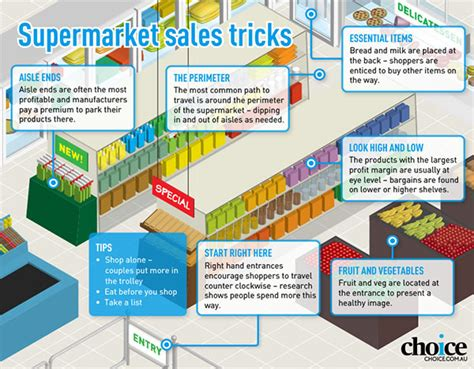 supermarket aisle layout supermarket sales tricks shopping