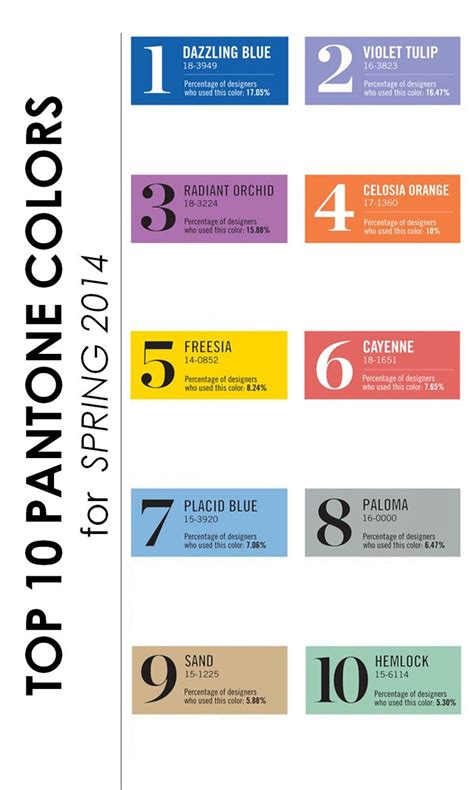 in color 2014 top 10 pantone colors for 2014 number 9 pantone