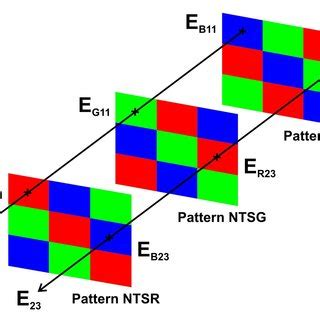 pattern based test shows an exle of a test pattern based upon the macbeth