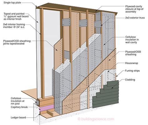 1 Hr Concrete Floor With Wood Framing - etw wall truss wall construction building science
