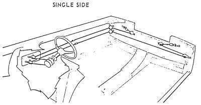 boat steering system diagram feather craft hookup diagrams wiring steering etc