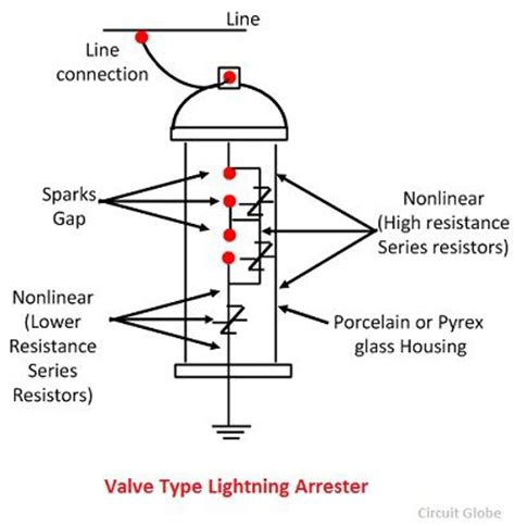 resistor in series with grounding types of lightning arresters circuit globe