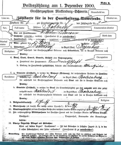 Mecklenburg Marriage Records Image Gallery Ireland Birth Records Pre 1900