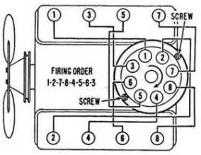 buick v8 firing order + plug wire placement