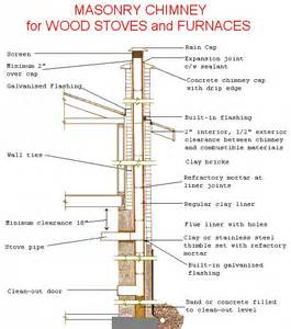 hd wallpaper for pc and mobile brick chimney design