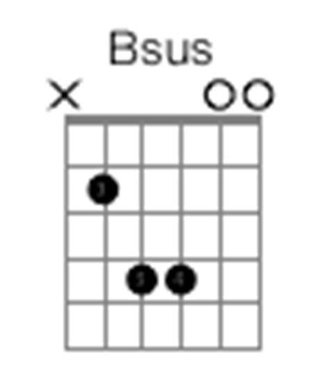 Beautiful Guitar Chord Bsus Component - Beginner Guitar Piano Chords ...