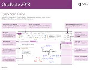 friday business tip get organized with onenote avidworx
